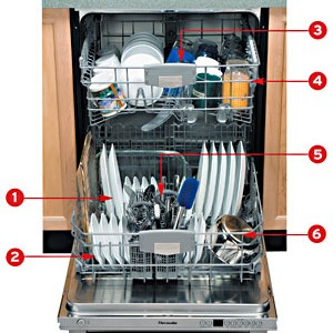 how to effectively load a dishwasher, dishwasher doesn't clean dishes well, dishwasher leaves glassware cloudy,
