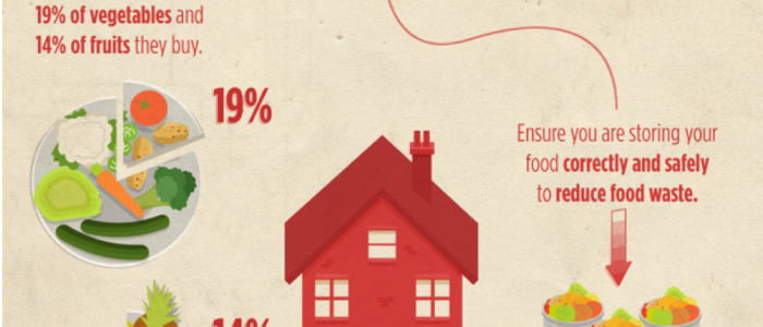make fresh produce last longer, does produce last longer in the fridge, refrigerator repair, fridge repair, household savings
